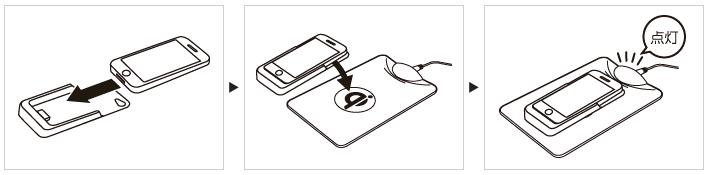 図:置きらく充電レシーバー解説図