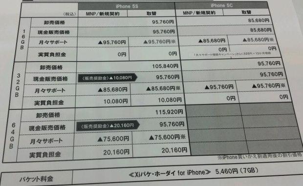 docomo_iphone現金価格