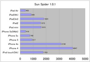 Sun Spider 1.0.1