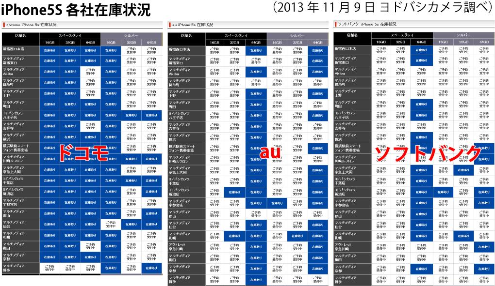 20131109_iphone5s_yodobashi2