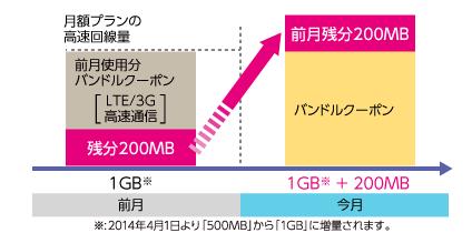 miofon_data