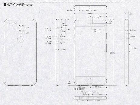 iphone6_design