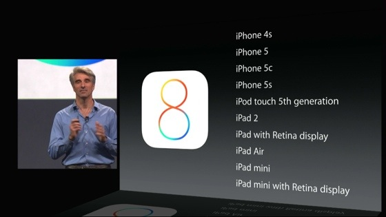 iOS8の対応デバイス