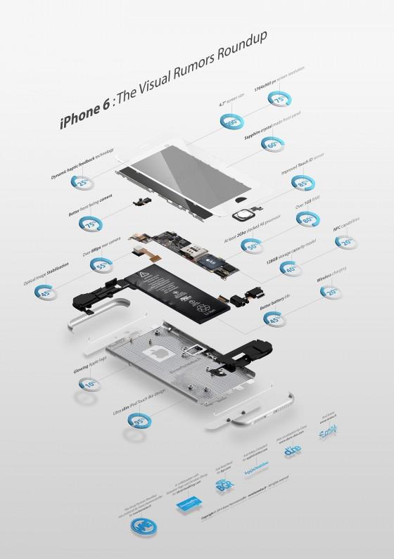 iphone6の噂の実現度