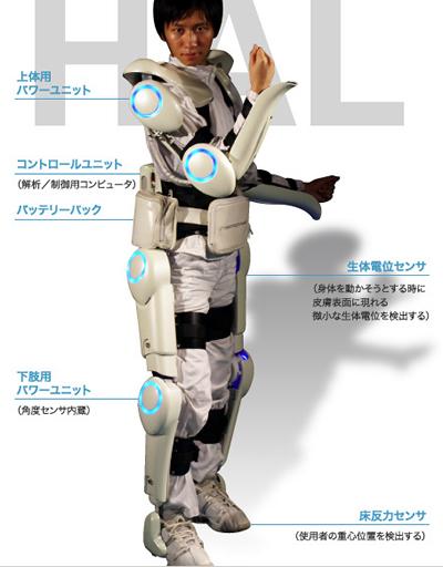 サイバーダイン社の「ロボスーツ」