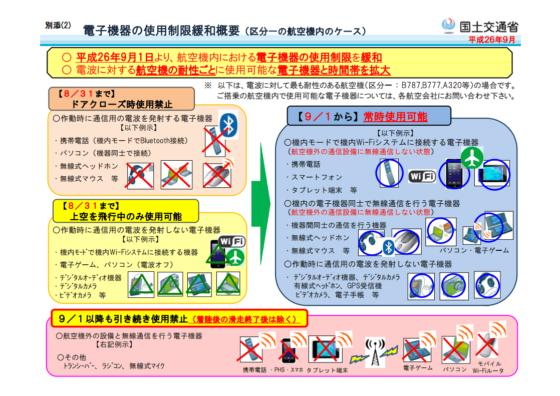 航空機耐性による使用制限緩和資料