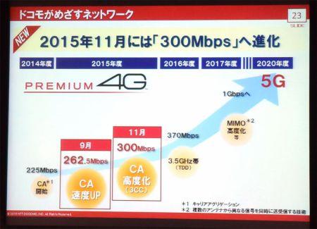 premium4g-1