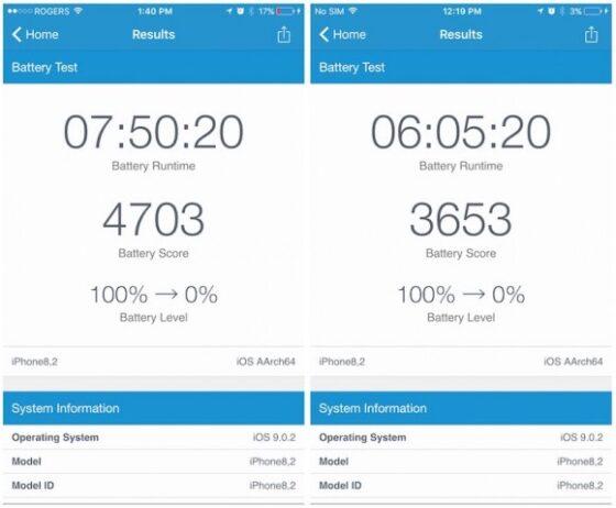 Geekbenchのバッテリーライフ測定テストの結果。左がTSMC製チップ、右がサムスン製チップ搭載モデル