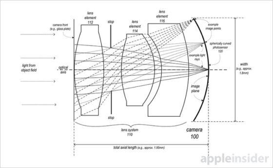 特許を取得した新カメラモジュール図