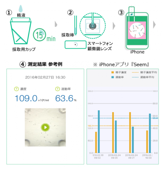 iphone_ninkatsu