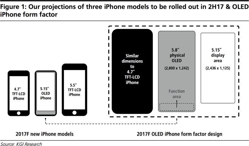 iphone8 サイズ インチ