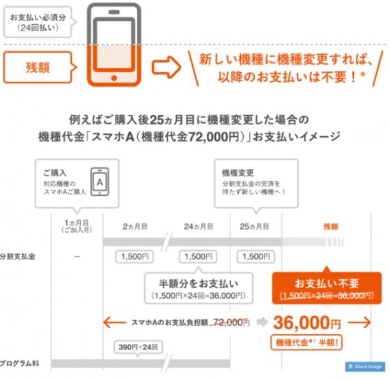 アップデートプログラムEXの支払いイメージ