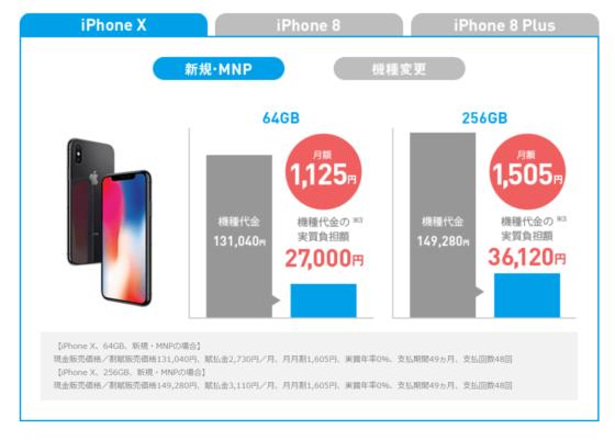 iPhoneX支払いイメージ画像