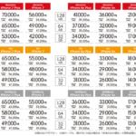iphone高額下取り情報、その差額は15,920円なり!